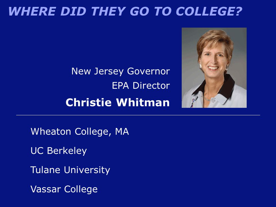 WHERE DID THEY GO TO COLLEGE? Christie Whitman Wheaton College, MA UC Berkeley Vassar College Tulane University New Jersey Governor EPA Director