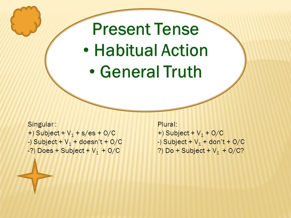 Present Tense Habitual Action General Truth Singular : +) Subject + V 1 + s/es + O/C -) Subject + V 1 + doesn't + O/C -?) Does + Subject + V 1 + O/C Plural: +) Subject + V 1 + O/C -) Subject + V 1 + don't + O/C ?) Do + Subject + V 1 + O/C?