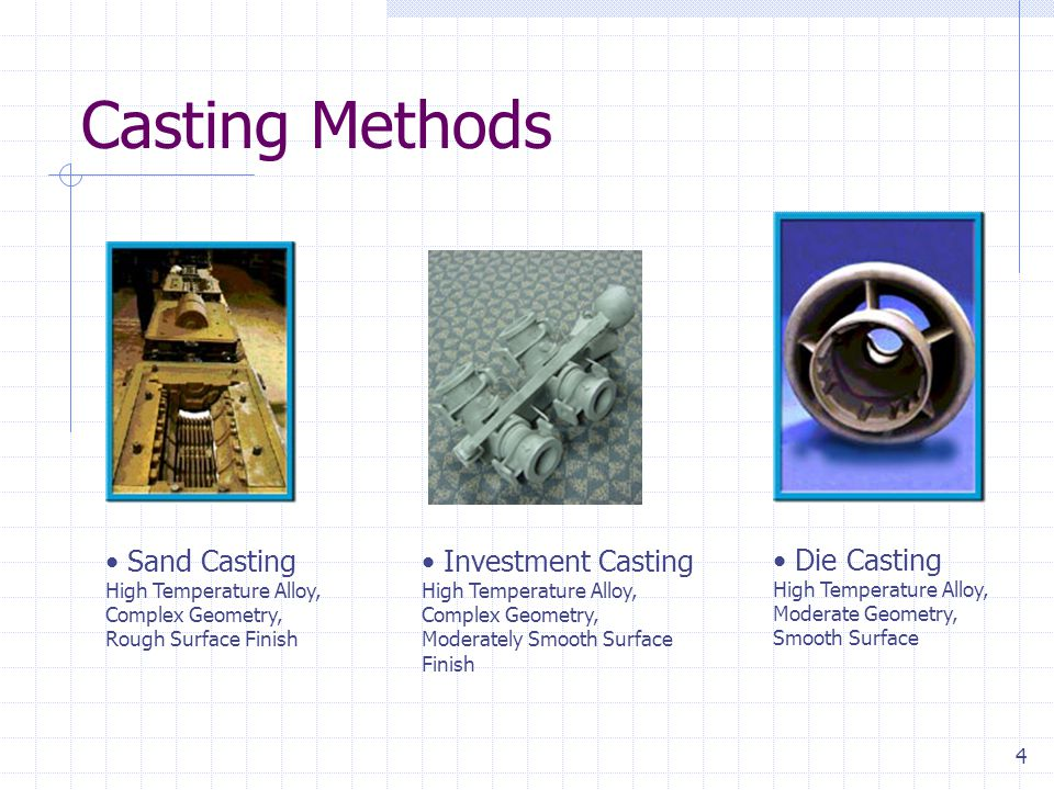 "3 Casting Readings; 1.Kalpakjian, Chapters 10, 11, 12 2.Booothroyd, ""Design for Die Casting"" 3.Flemings ""Heat Flow in Solidification"" Note: a good hea"