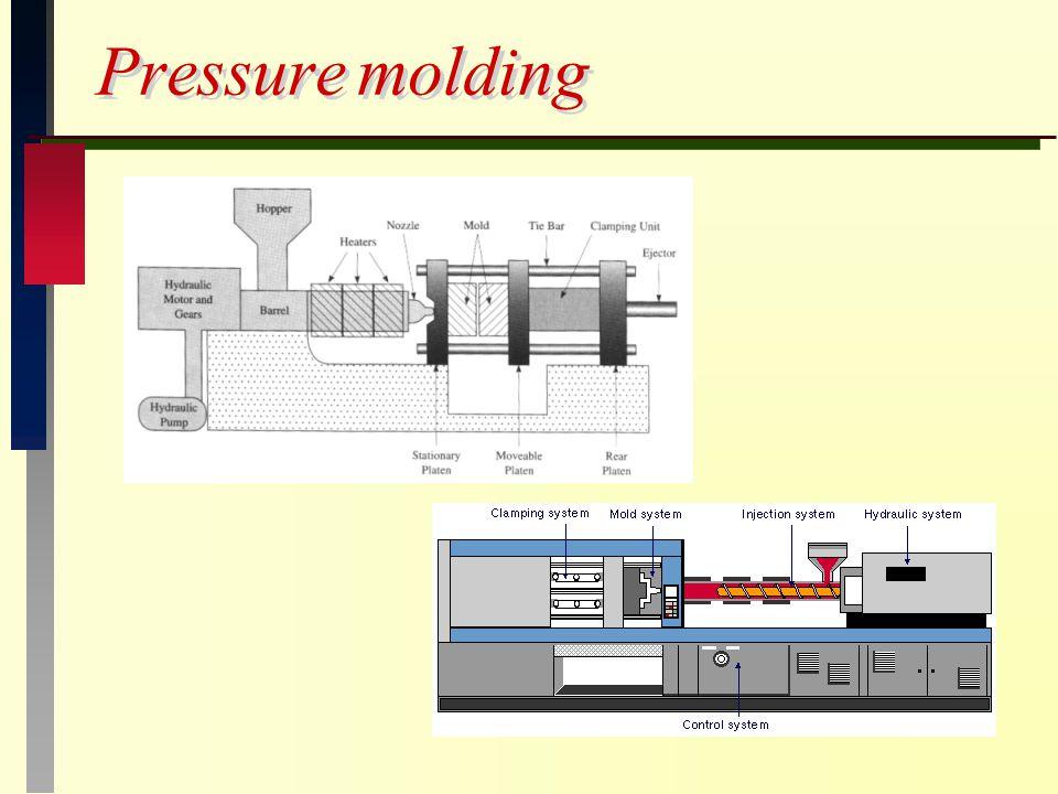 Pressure molding