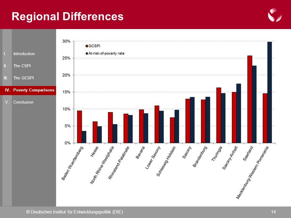 © Deutsches Institut für Entwicklungspolitik (DIE)14 Regional Differences I.