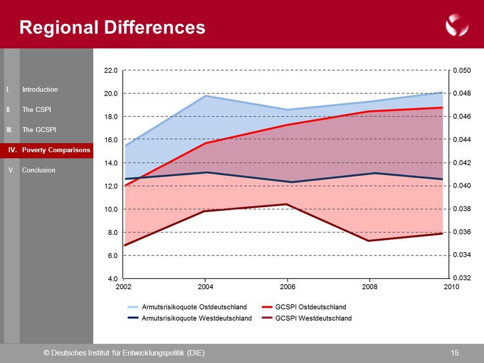 © Deutsches Institut für Entwicklungspolitik (DIE)15 Regional Differences I.