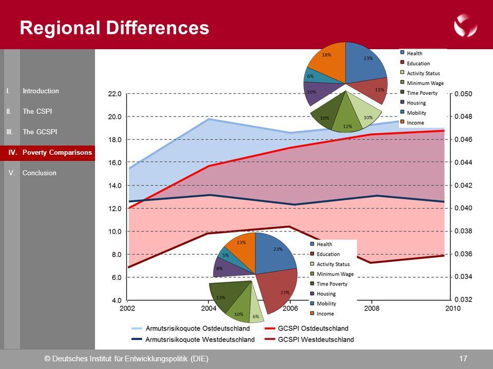 © Deutsches Institut für Entwicklungspolitik (DIE)17 Regional Differences I.