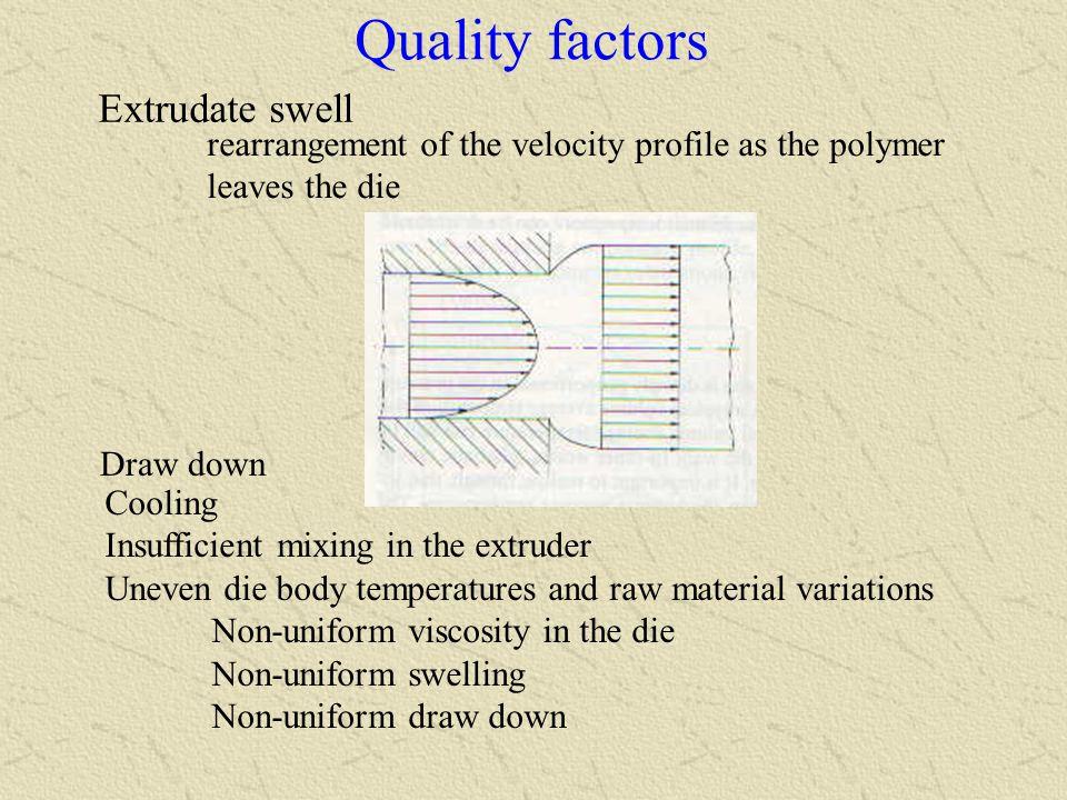 Contours of Temperature distribution Melt flow direction Die lip