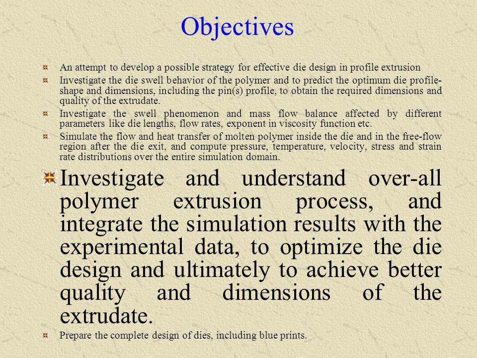 Existing die, corresponding simulation and new improved-die profiles X (mm) Y (mm) New Die (Simulated) Existing Die Desired Extrudate Existing-Die Extrudate (Simulated)