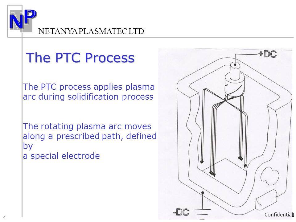 NETANYA PLASMATEC LTD Confidential 4 The PTC process applies plasma arc during solidification process The rotating plasma arc moves along a prescribed