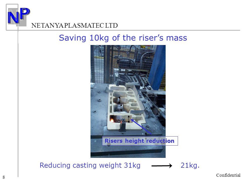 NETANYA PLASMATEC LTD Confidential 8 Saving 10kg of the riser's mass Reducing casting weight 31kg 21kg. Risers height reduction