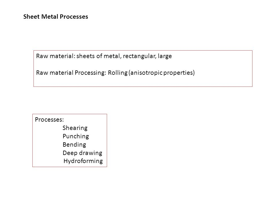 Sheet Metal Processes Raw material: sheets of metal, rectangular, large Raw material Processing: Rolling (anisotropic properties) Processes: Shearing