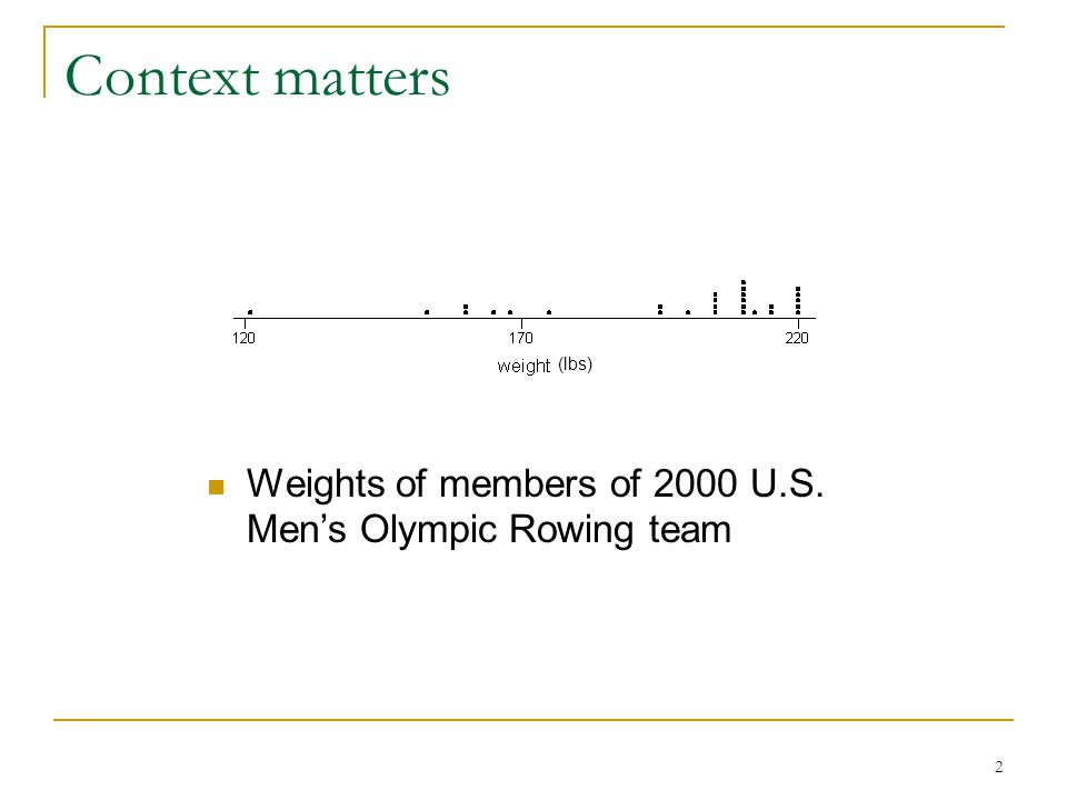 2 Context matters (lbs) Weights of members of 2000 U.S. Men's Olympic Rowing team