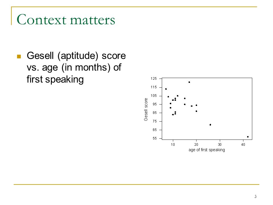 3 Context matters Gesell (aptitude) score vs. age (in months) of first speaking