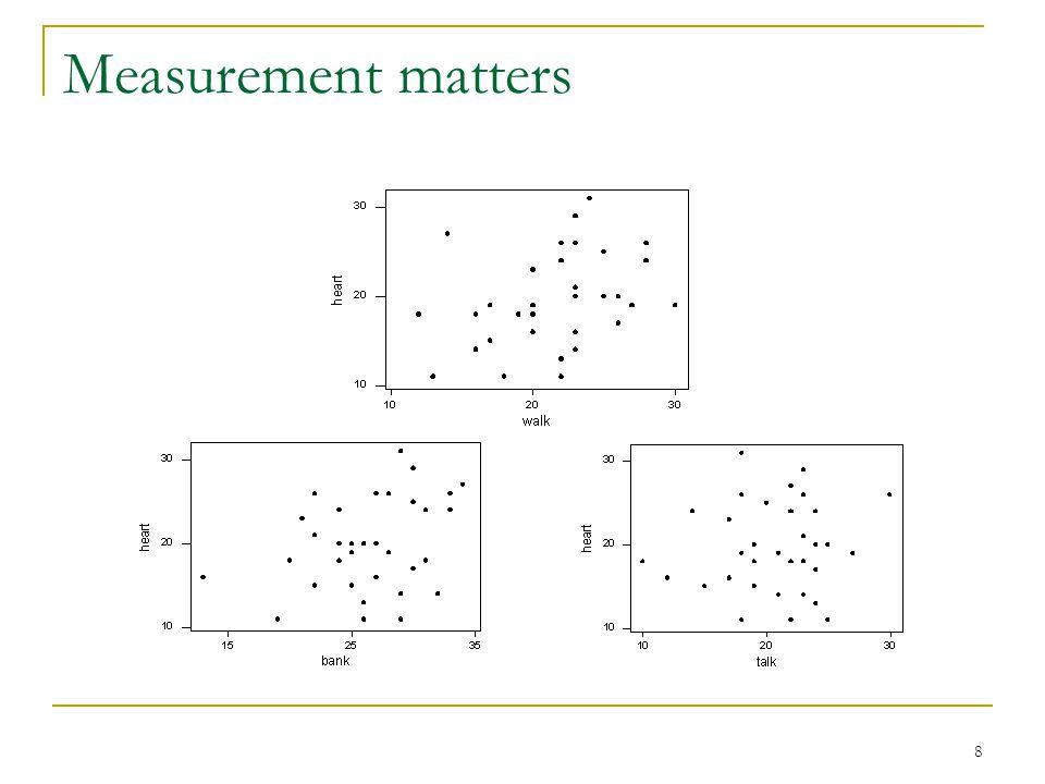 8 Measurement matters