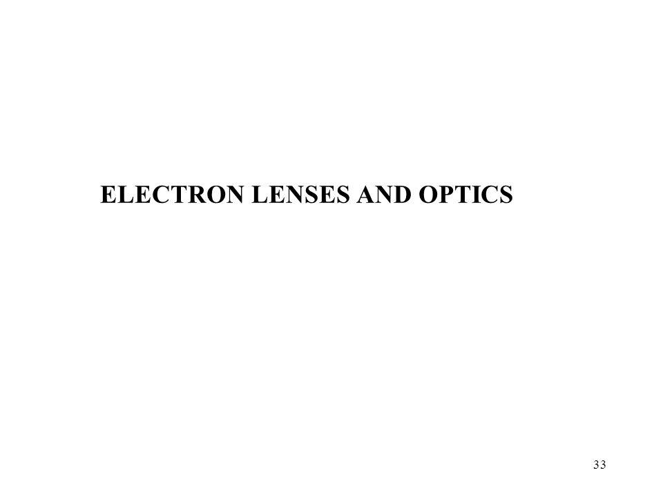 33 ELECTRON LENSES AND OPTICS