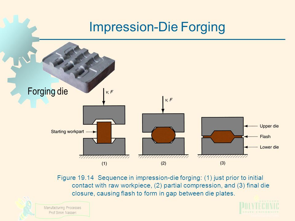 Manufacturing Processes Prof Simin Nasseri Figure 19.14 Sequence in impression ‑ die forging: (1) just prior to initial contact with raw workpiece, (2