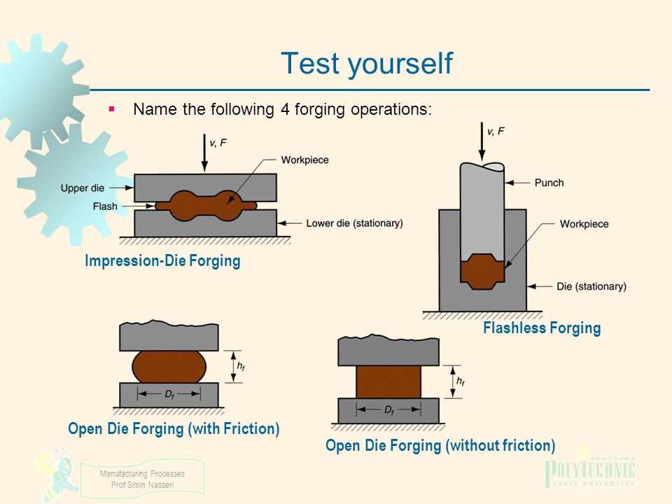 Manufacturing Processes Prof Simin Nasseri Test yourself  Name the following 4 forging operations: Impression ‑ Die Forging Flashless Forging Open Di
