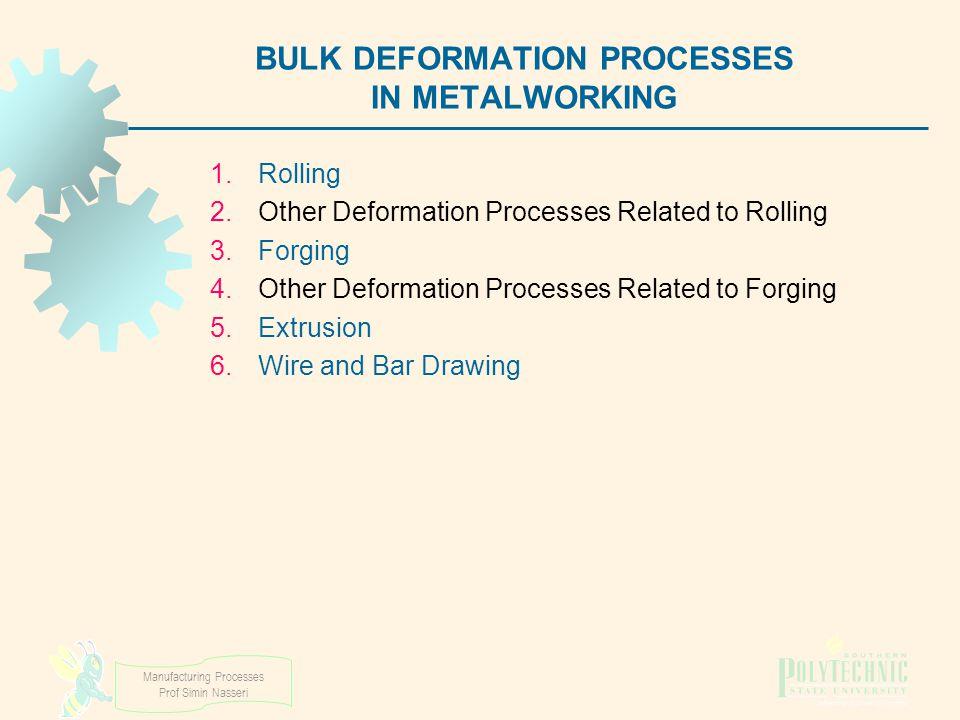 Manufacturing Processes Prof Simin Nasseri BULK DEFORMATION PROCESSES IN METALWORKING 1.Rolling 2.Other Deformation Processes Related to Rolling 3.For