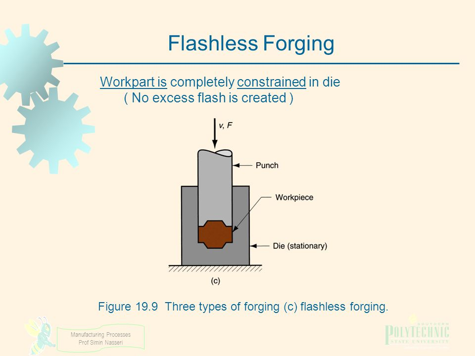 Manufacturing Processes Prof Simin Nasseri Figure 19.9 Three types of forging (c) flashless forging. Flashless Forging Workpart is completely constrai