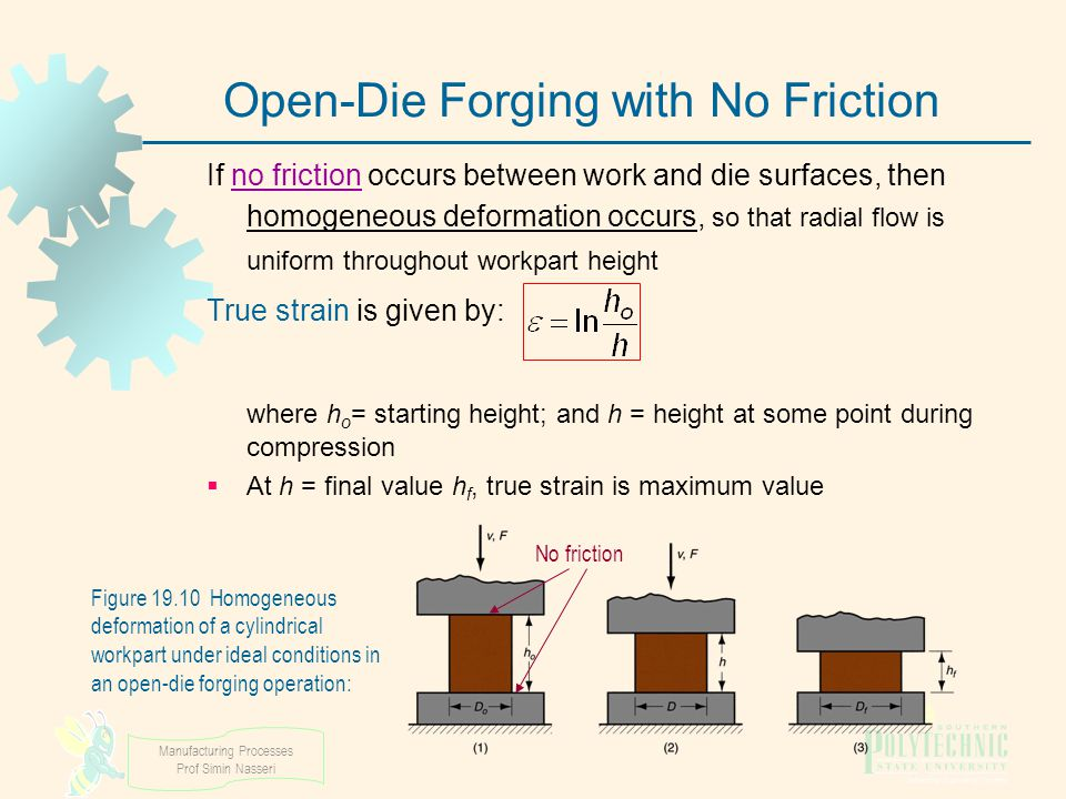Manufacturing Processes Prof Simin Nasseri Open ‑ Die Forging with No Friction If no friction occurs between work and die surfaces, then homogeneous d