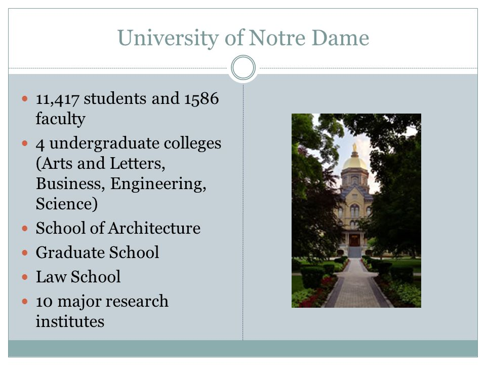 University of Notre Dame 11,417 students and 1586 faculty 4 undergraduate colleges (Arts and Letters, Business, Engineering, Science) School of Architecture Graduate School Law School 10 major research institutes