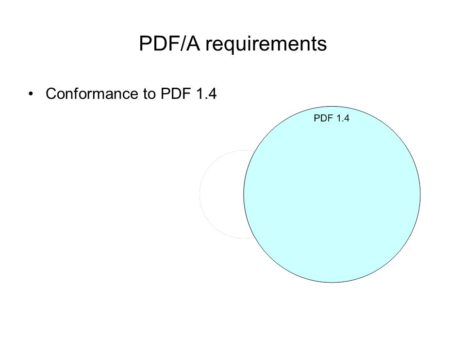 PDF/A requirements Conformance to PDF 1.4