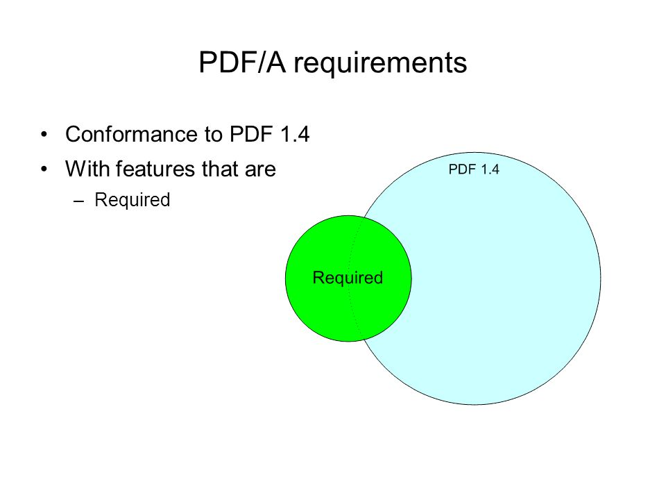 PDF/A requirements Conformance to PDF 1.4 With features that are –Required