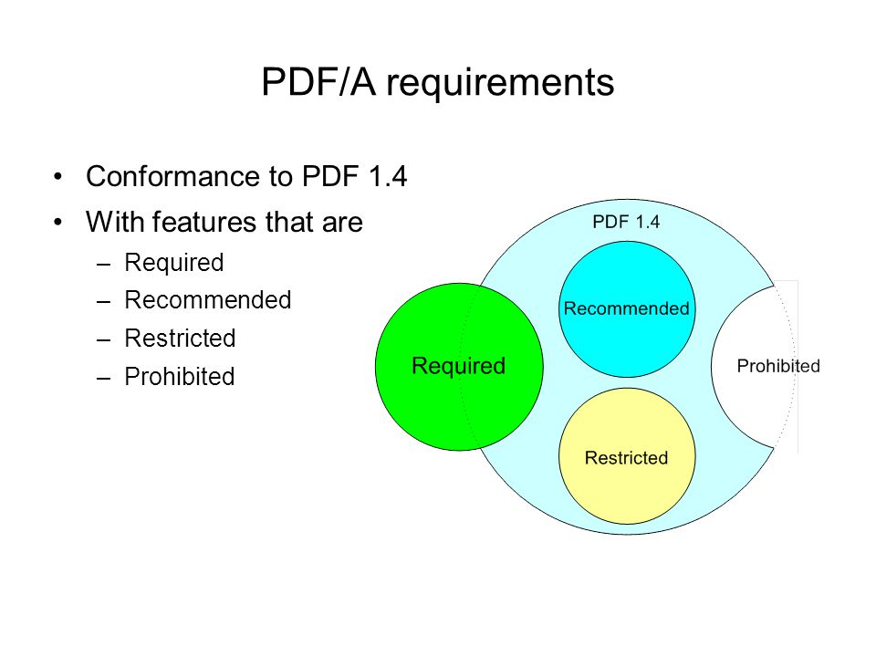 PDF/A requirements Conformance to PDF 1.4 With features that are –Required –Recommended –Restricted –Prohibited