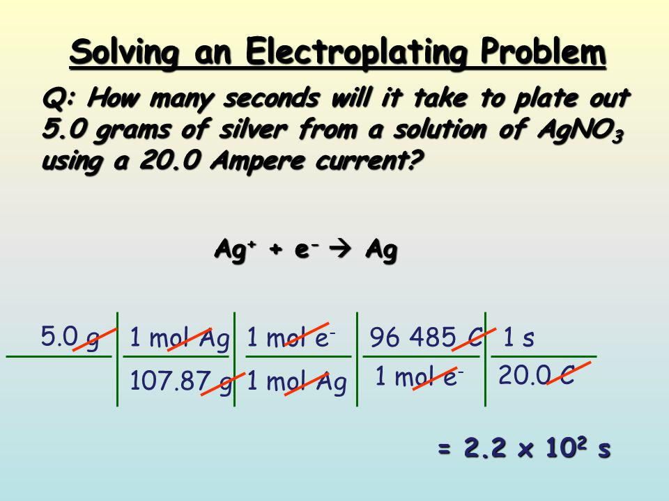 Solving an Electroplating Problem Q: How many seconds will it take to plate out 5.0 grams of silver from a solution of AgNO 3 using a 20.0 Ampere curr