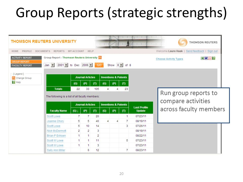 Group Reports (strategic strengths) 20 Run group reports to compare activities across faculty members