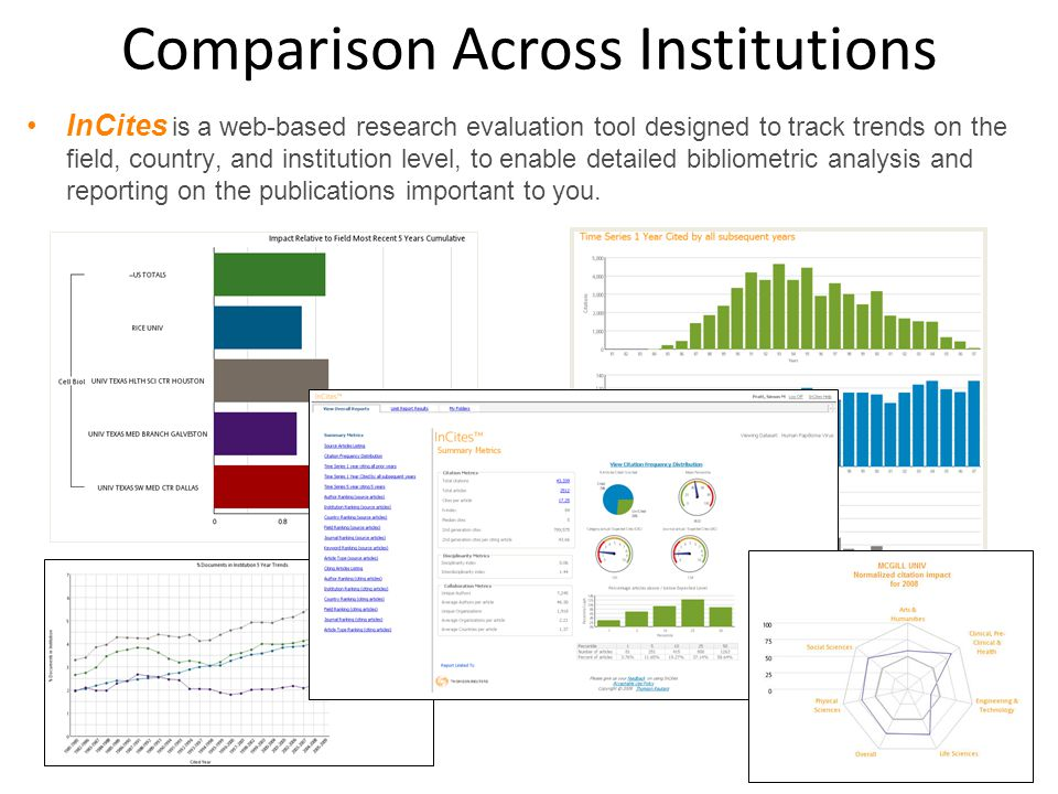 Comparison Across Institutions InCites is a web-based research evaluation tool designed to track trends on the field, country, and institution level,
