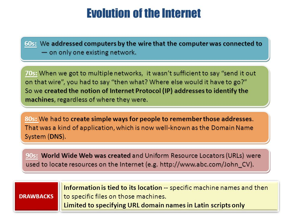 60s: We addressed computers by the wire that the computer was connected to — on only one existing network. 70s: When we got to multiple networks, it w