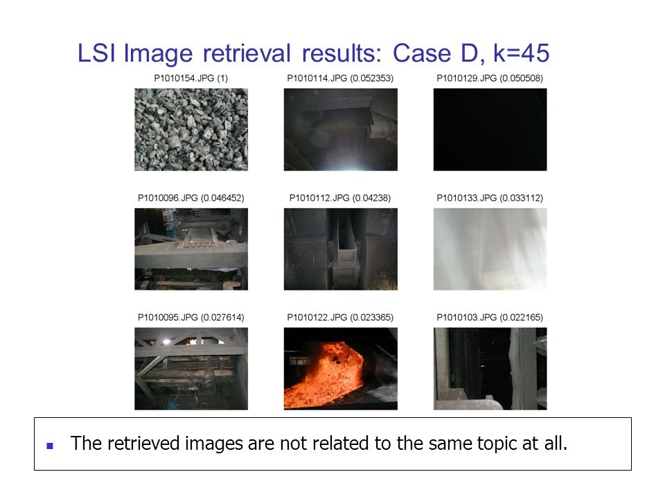 LSI Image retrieval results: Case D, k=45 The retrieved images are not related to the same topic at all.