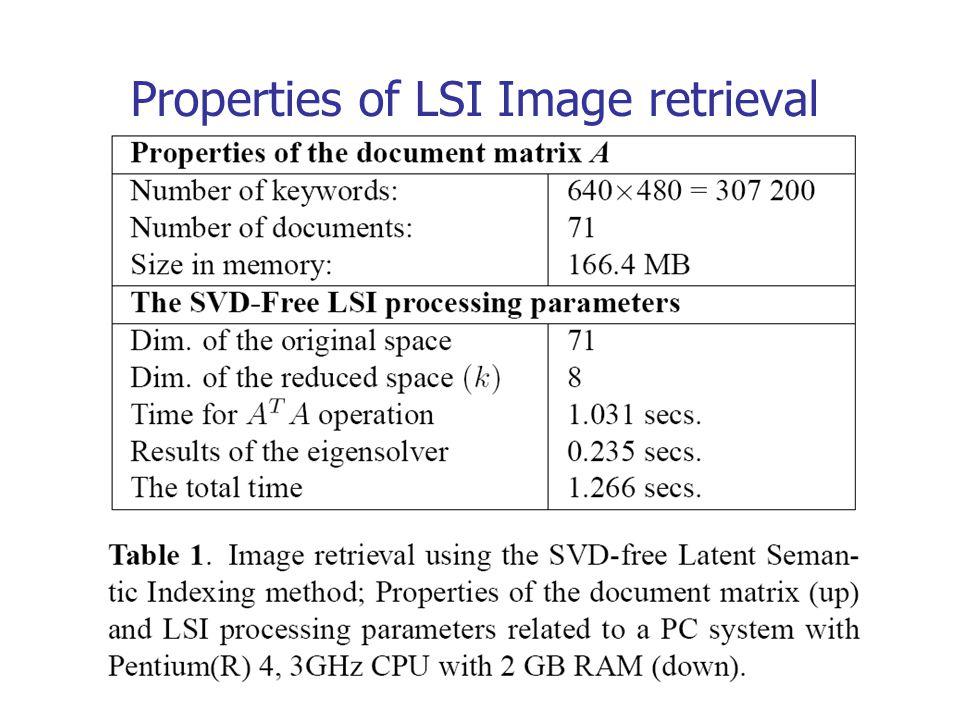 Properties of LSI Image retrieval
