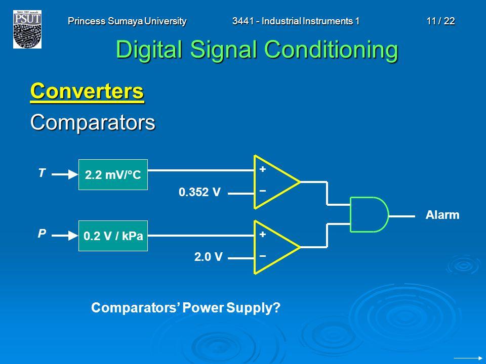 Princess Sumaya University3441 - Industrial Instruments 111 / 22 Digital Signal Conditioning ConvertersComparators Alarm +−+− +−+− 0.352 V 2.0 V 2.2 m