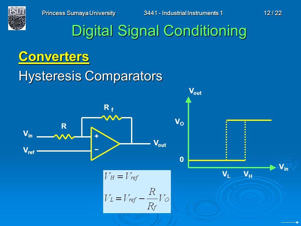 Princess Sumaya University3441 - Industrial Instruments 112 / 22 Digital Signal Conditioning Converters Hysteresis Comparators +−+− R R f V in V ref V