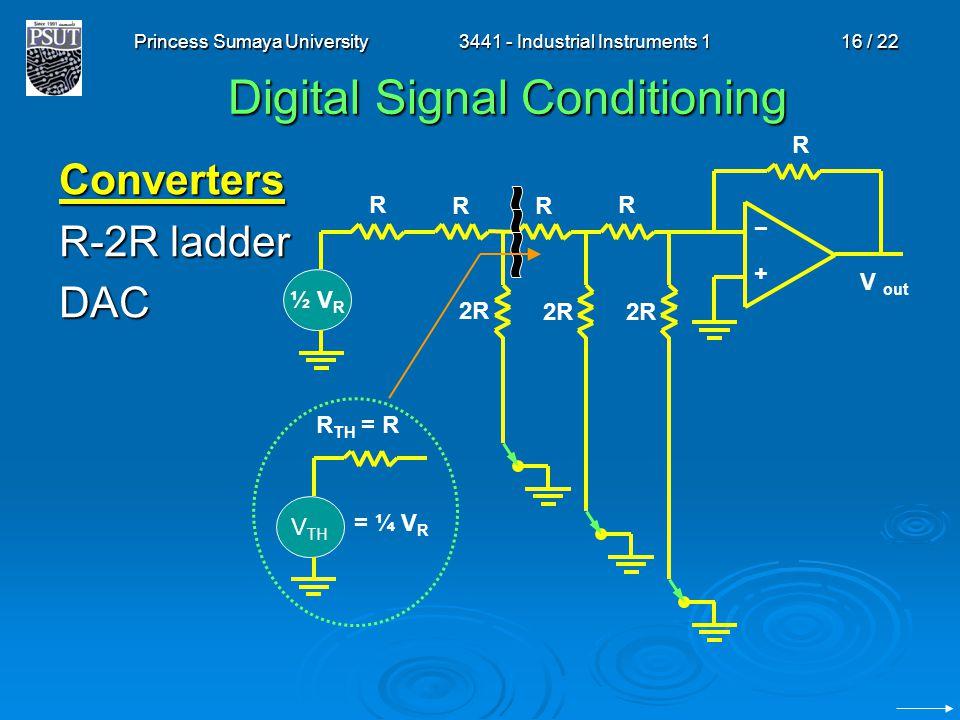 Princess Sumaya University3441 - Industrial Instruments 116 / 22 Digital Signal Conditioning Converters R-2R ladder DAC V out R −+−+ R RR 2R ½ V R R V