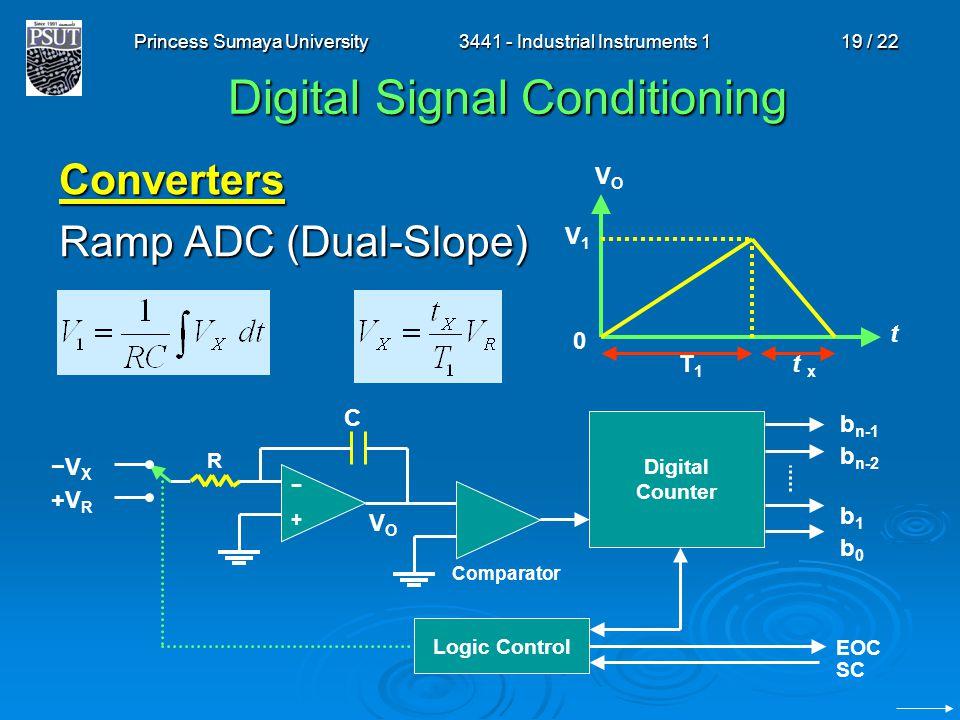Princess Sumaya University3441 - Industrial Instruments 119 / 22 Digital Signal Conditioning Converters Ramp ADC (Dual-Slope) Digital Counter Logic Co