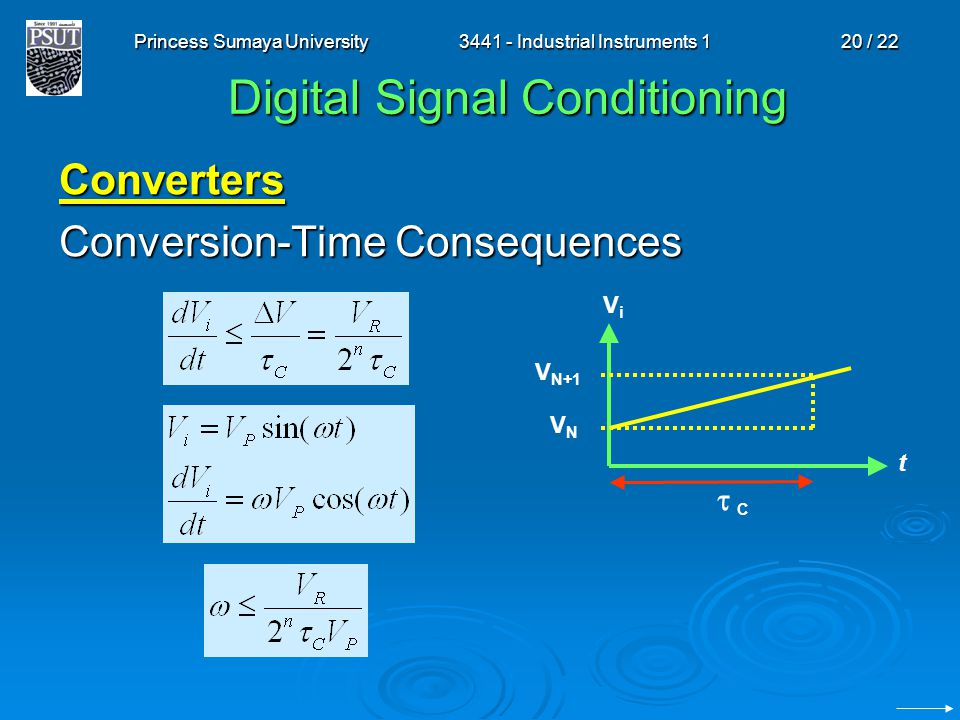 Princess Sumaya University3441 - Industrial Instruments 120 / 22 Digital Signal Conditioning Converters Conversion-Time Consequences  C C ViVi t VNV