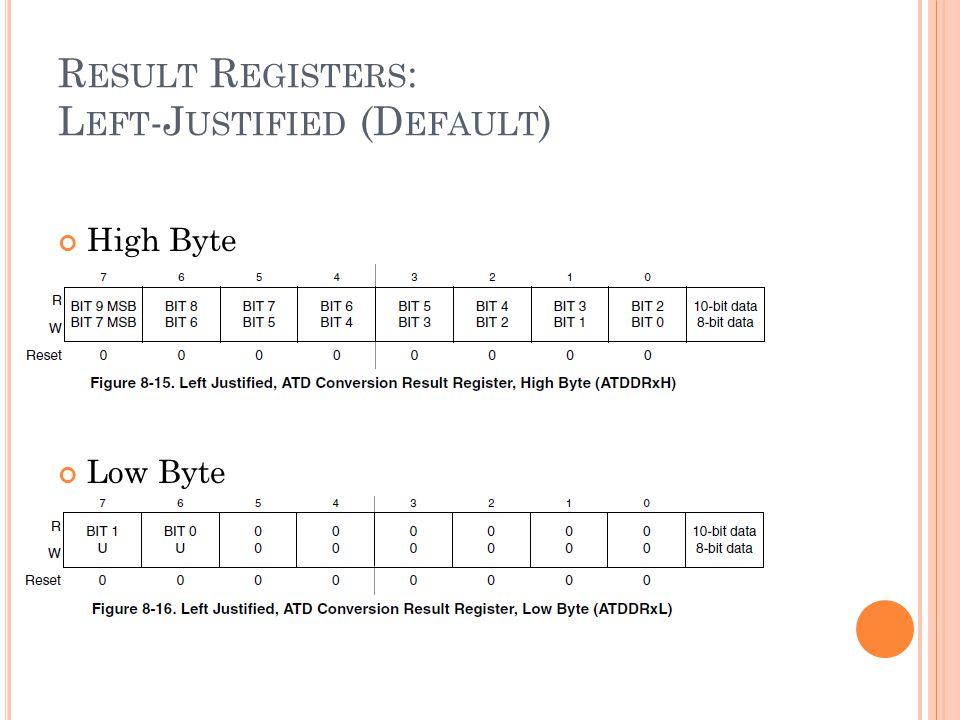 R ESULT R EGISTERS : L EFT -J USTIFIED (D EFAULT ) High Byte Low Byte
