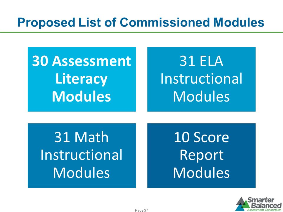 Proposed List of Commissioned Modules 30 Assessment Literacy Modules 31 ELA Instructional Modules 31 Math Instructional Modules 10 Score Report Module
