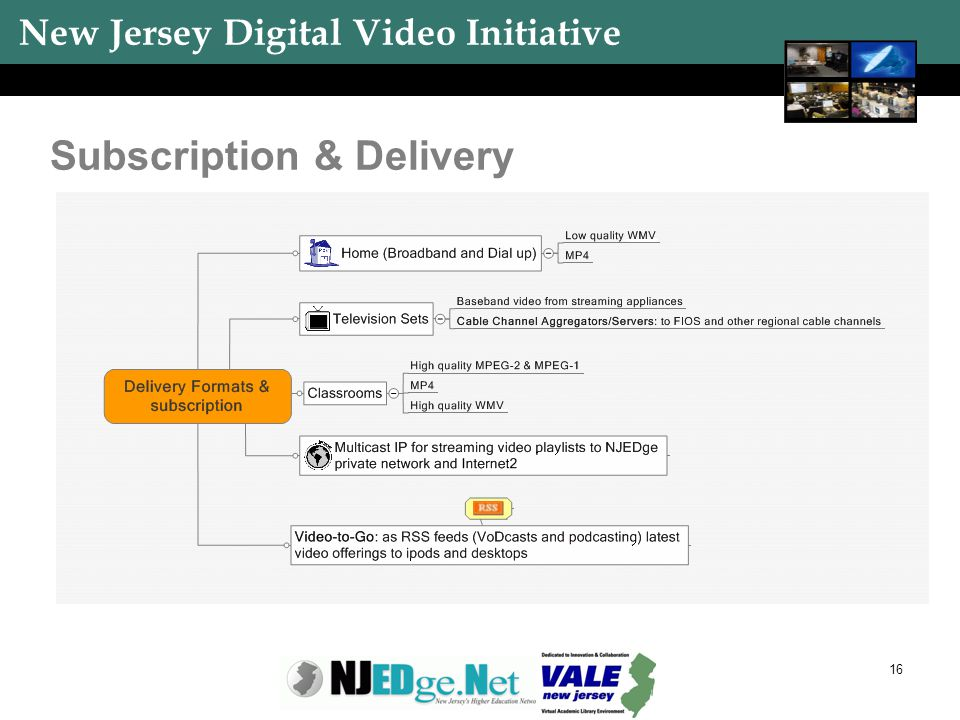 New Jersey Digital Video Initiative 16 Subscription & Delivery