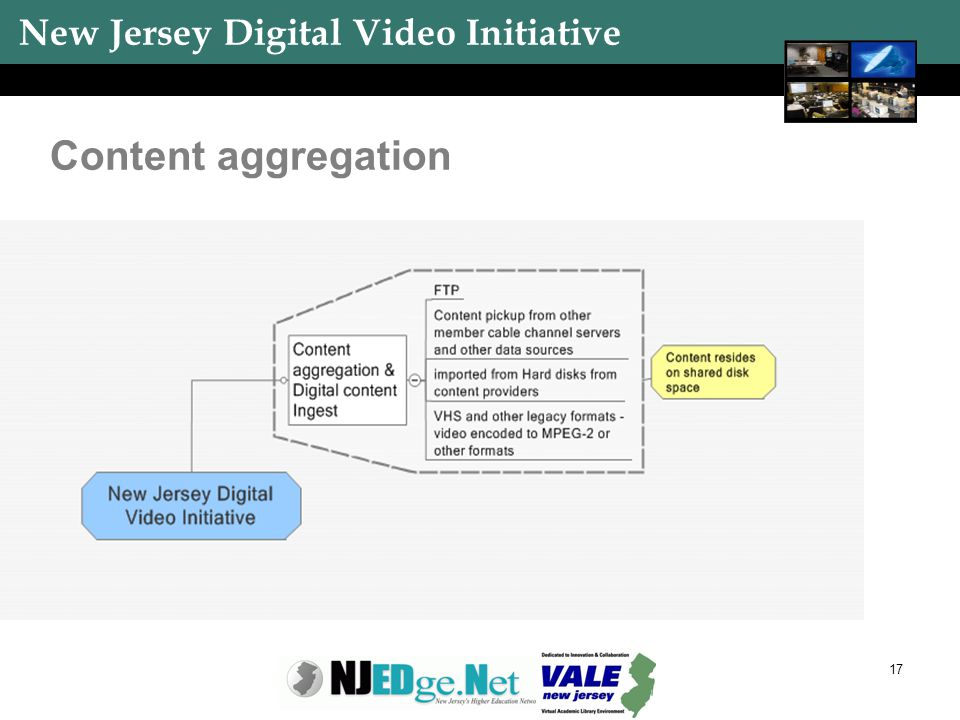 New Jersey Digital Video Initiative 17 Content aggregation