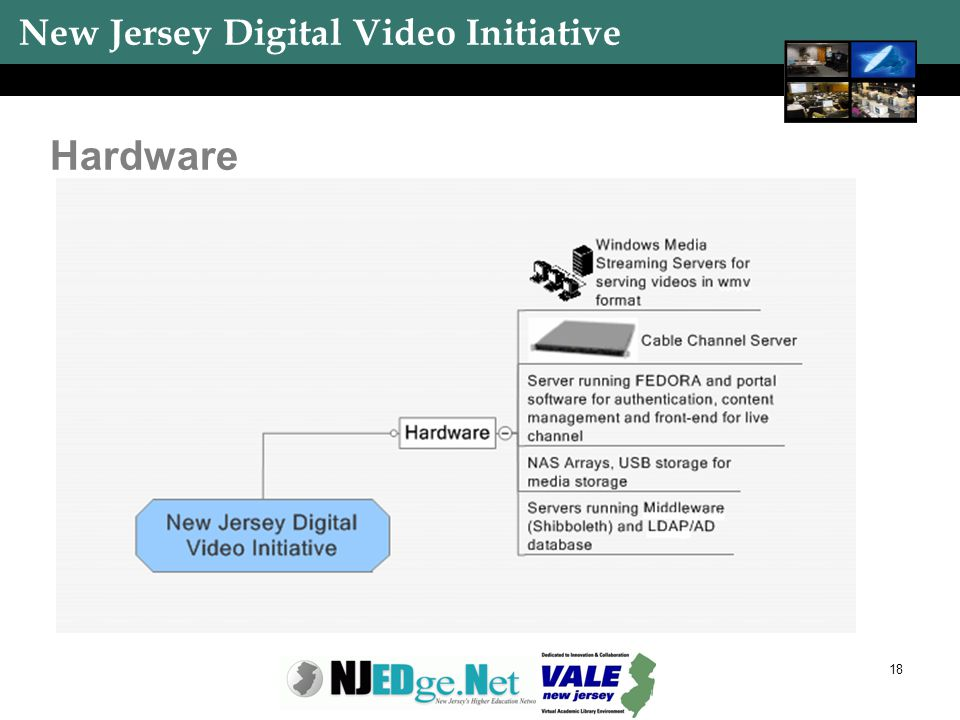 New Jersey Digital Video Initiative 18 Hardware