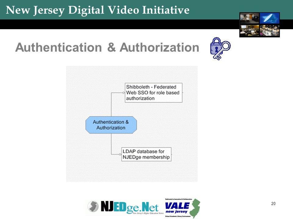 New Jersey Digital Video Initiative 20 Authentication & Authorization