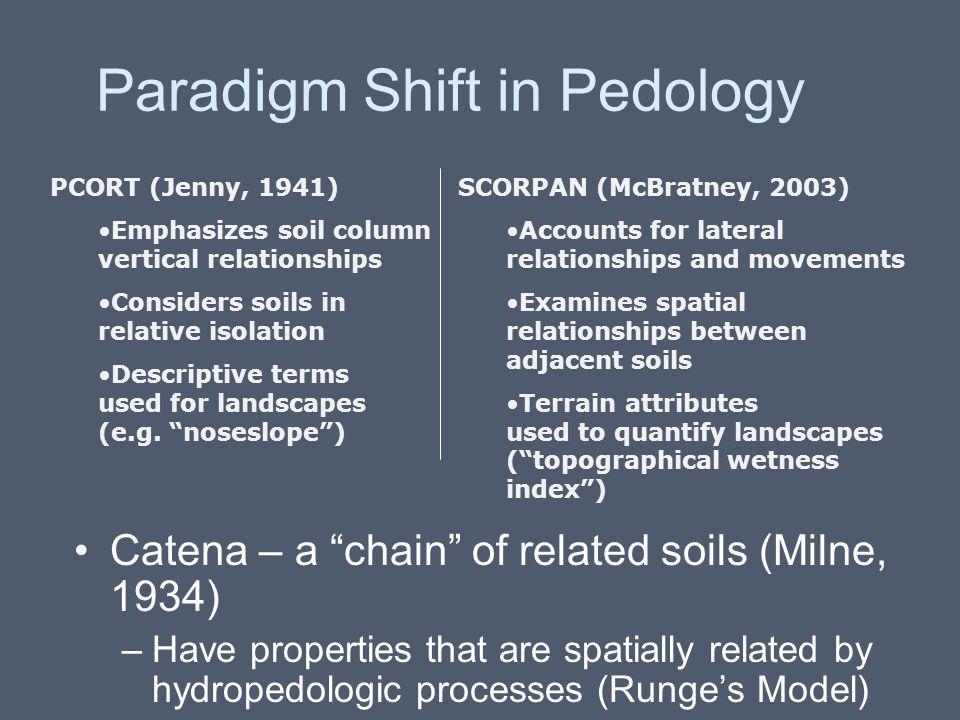 Paradigm Shift in Pedology PCORT (Jenny, 1941) Emphasizes soil column vertical relationships Considers soils in relative isolation Descriptive terms u