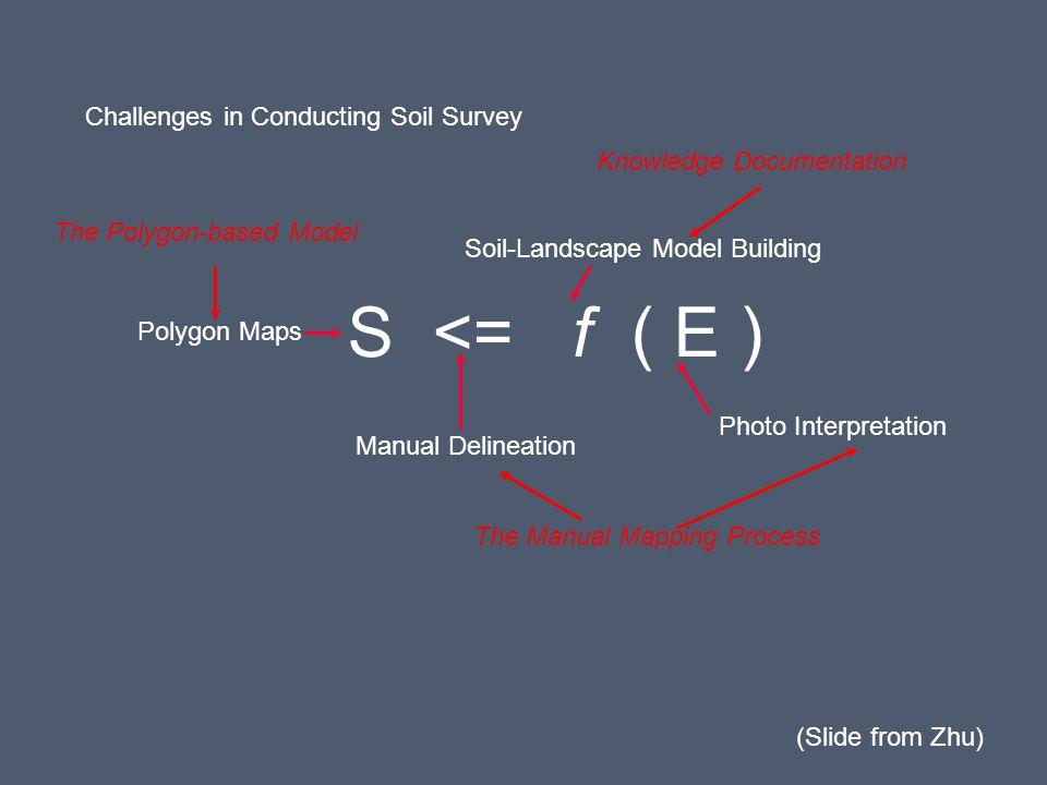 Challenges in Conducting Soil Survey S <= f ( E ) Soil-Landscape Model Building Photo Interpretation Manual Delineation Polygon Maps The Polygon-based