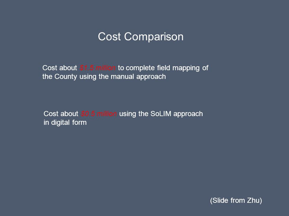 Cost Comparison Cost about $1.5 million to complete field mapping of the County using the manual approach Cost about $0.5 million using the SoLIM appr