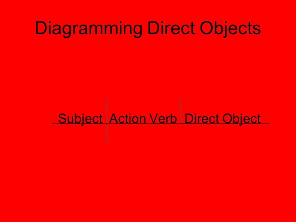 Diagramming Direct Objects Subject Action Verb Direct Object