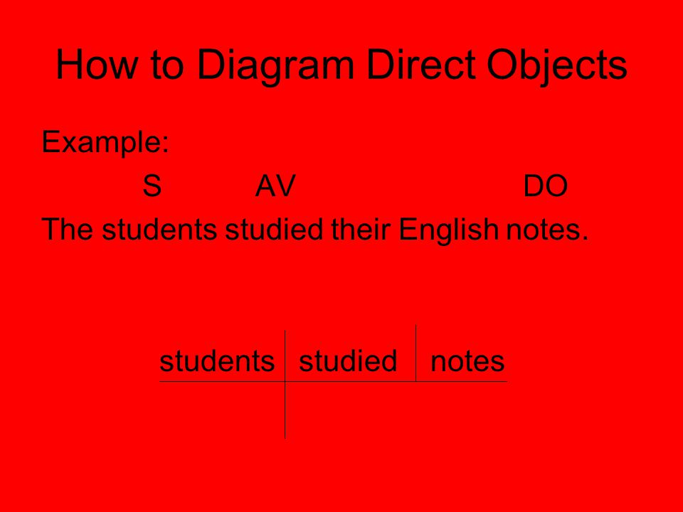 How to Diagram Direct Objects Example: S AV DO The students studied their English notes.