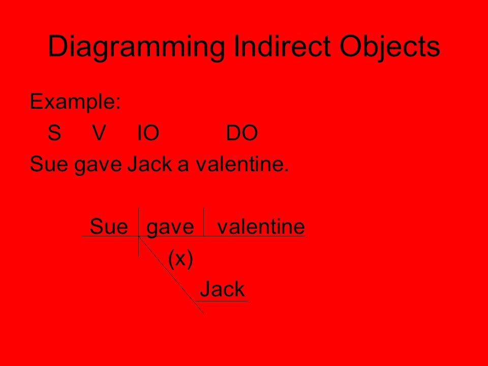 Diagramming Indirect Objects Example: S V IO DO Sue gave Jack a valentine.