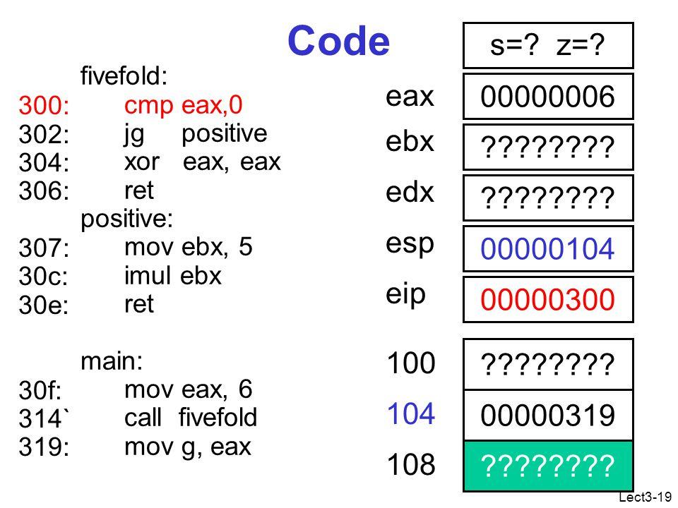 Lect3-19 Code fivefold: cmp eax,0 jg positive xor eax, eax ret positive: mov ebx, 5 imul ebx ret main: mov eax, 6 call fivefold mov g, eax 00000006 eax .