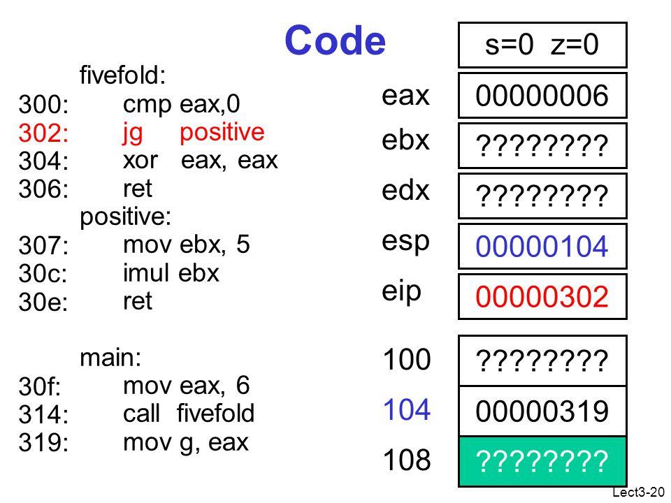 Lect3-20 Code fivefold: cmp eax,0 jg positive xor eax, eax ret positive: mov ebx, 5 imul ebx ret main: mov eax, 6 call fivefold mov g, eax 00000006 eax .